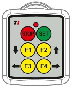 Funkfernbedienung 4 Funktionen
